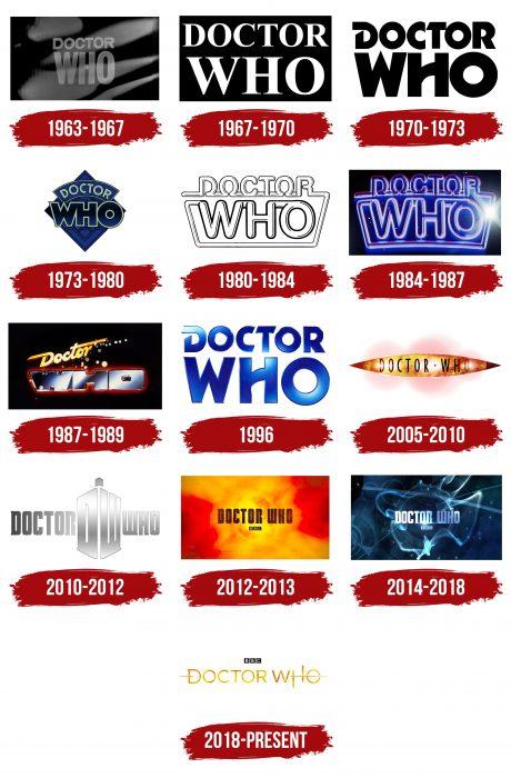 Doctor Who Logo History