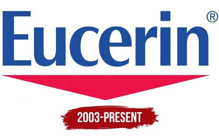 Eucerin Logo History