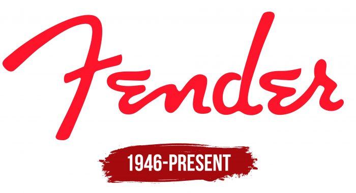 Fender Logo History