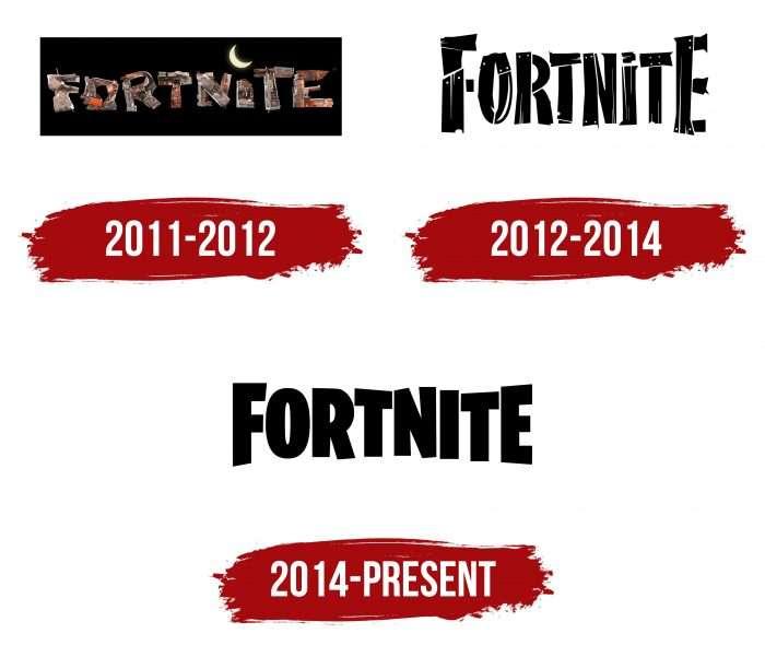 Fortnite Logo History