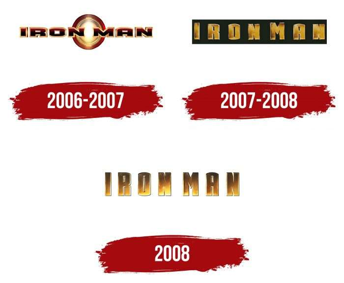 Iron Man Logo History