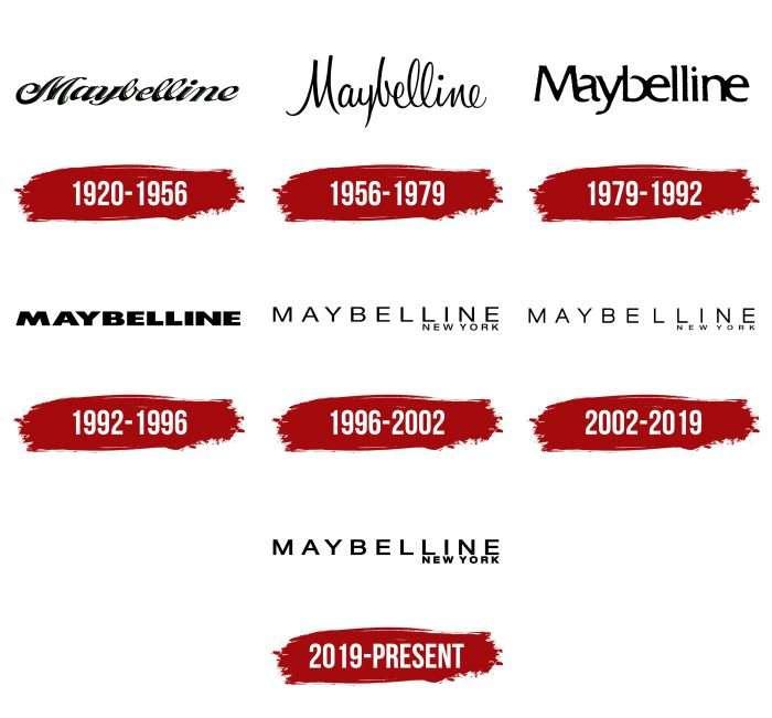 Maybelline Logo History