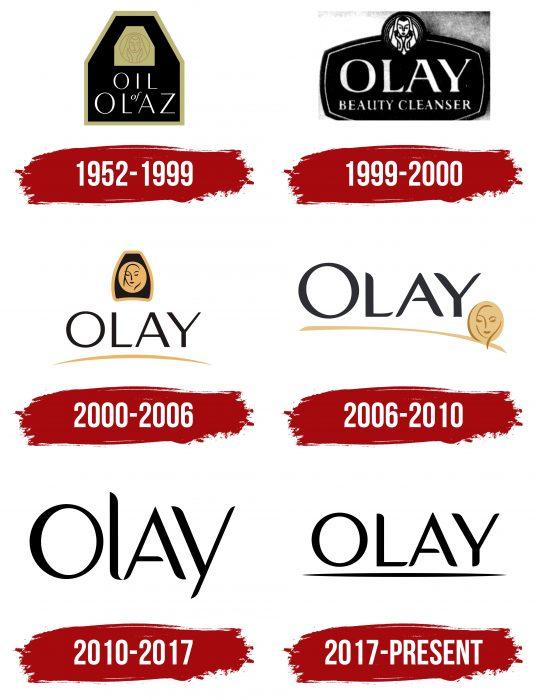 Olay Logo History