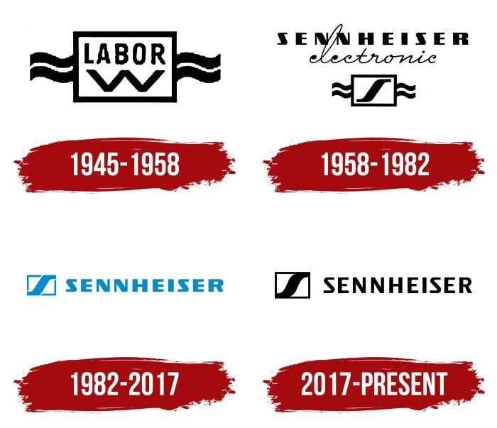 Sennheiser Logo History