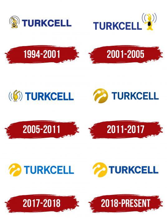 Turkcell Logo History