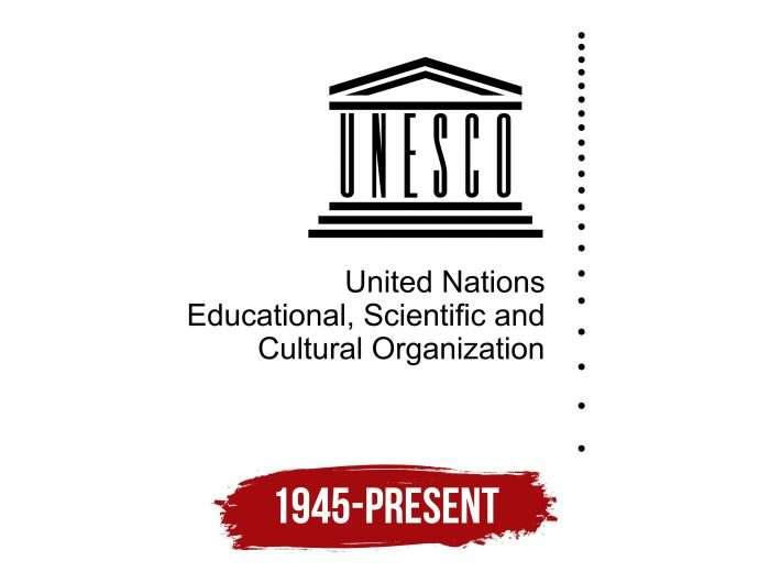 UNESCO Logo History