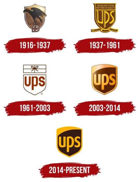 UPS Logo History