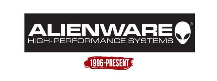 Alienware Logo History