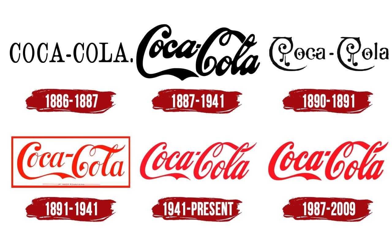 Logo Entwicklung von Coca Cola