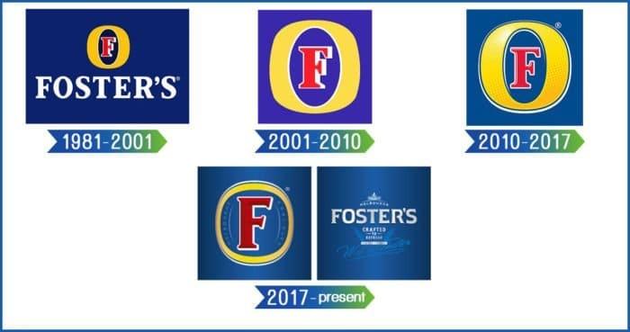 Foster Logo History