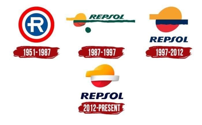 Repsol Logo History