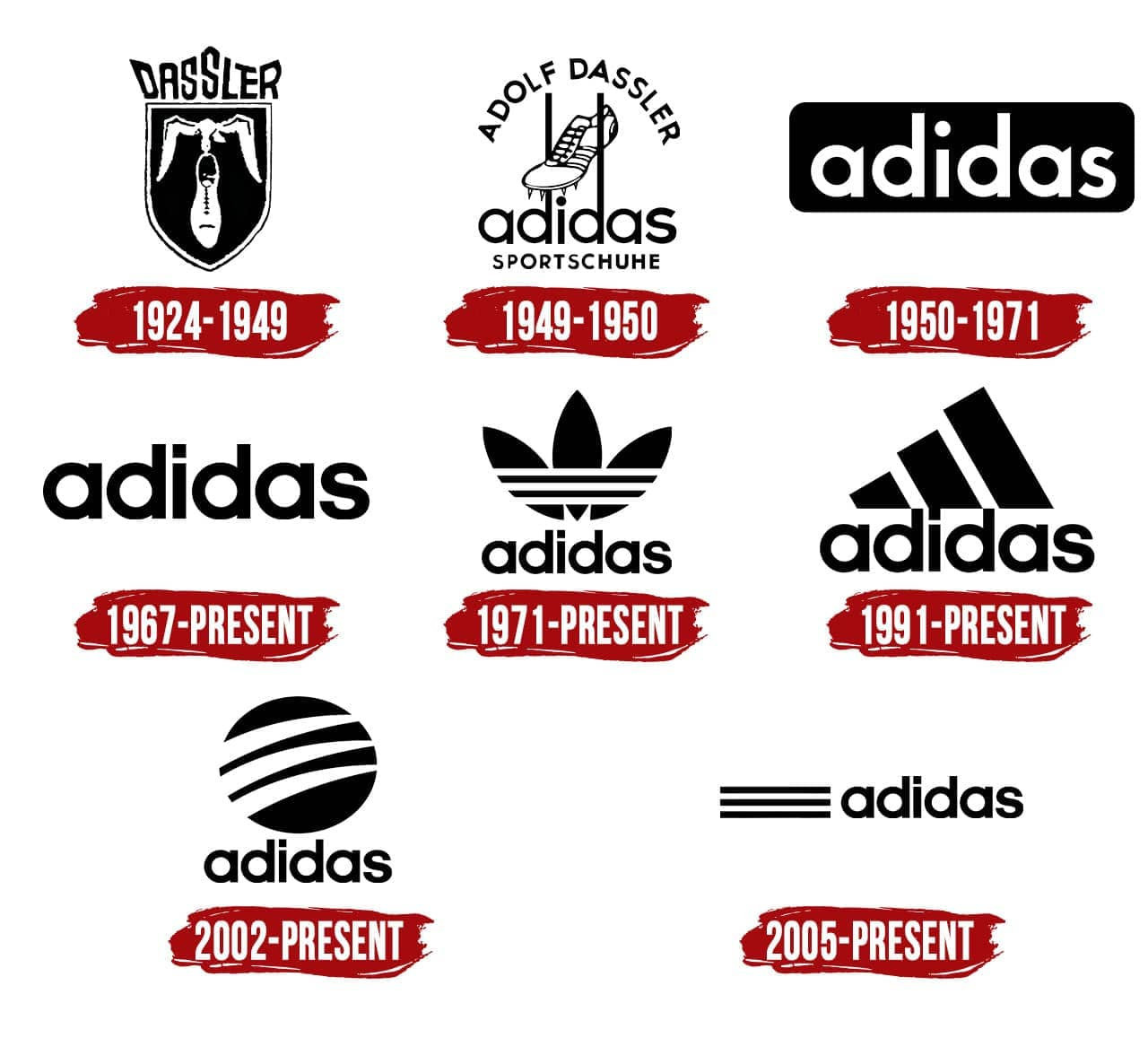 raqueta Mentor carrera  Adidas Logo History | The most famous brands and company logos in the world