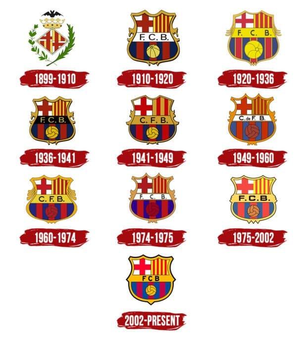 Barcelona logo History