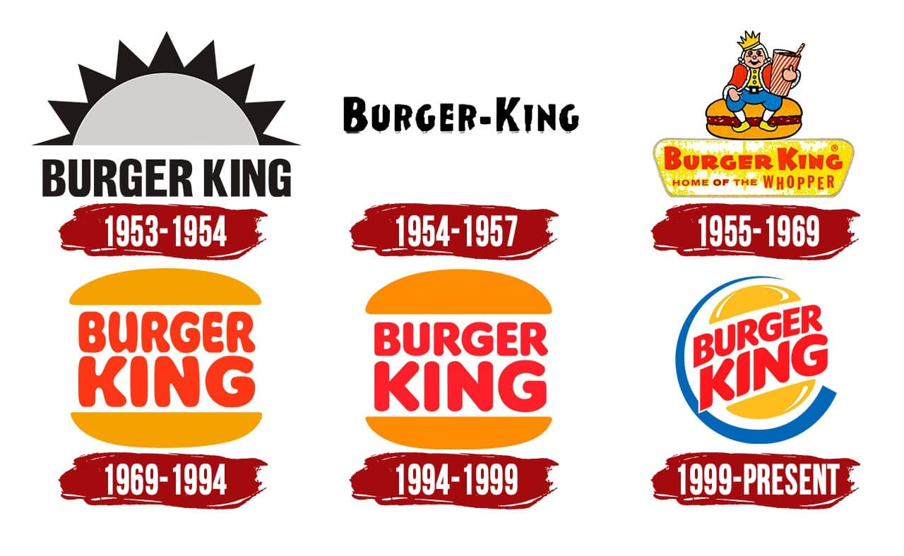 Burger King Logo storia