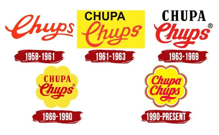 Chupa Chups Logo History
