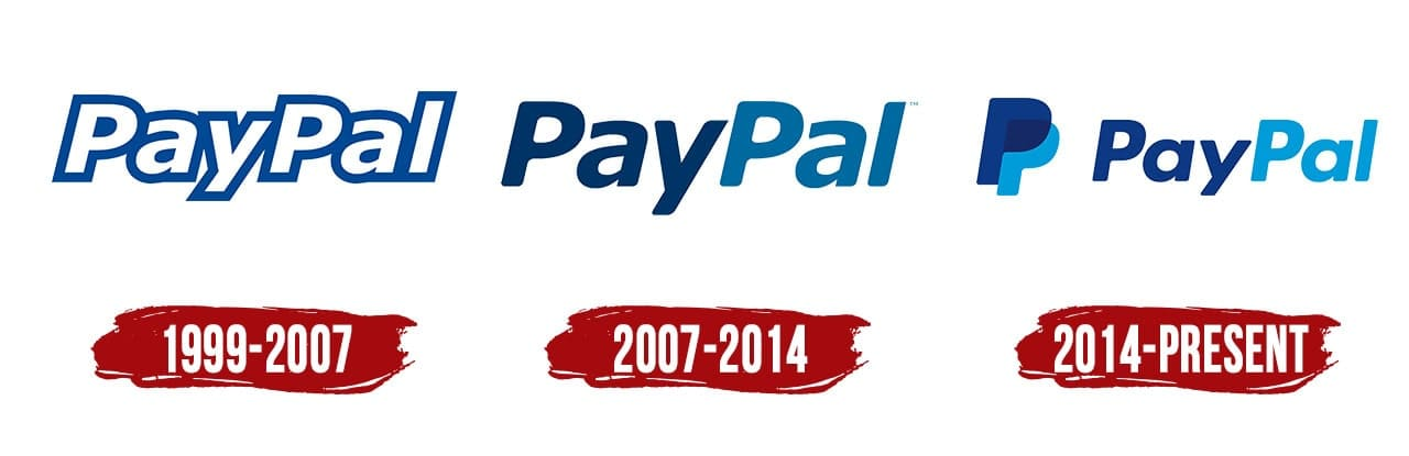 Paypal Logo History The Most Famous Brands And Company Logos In The World