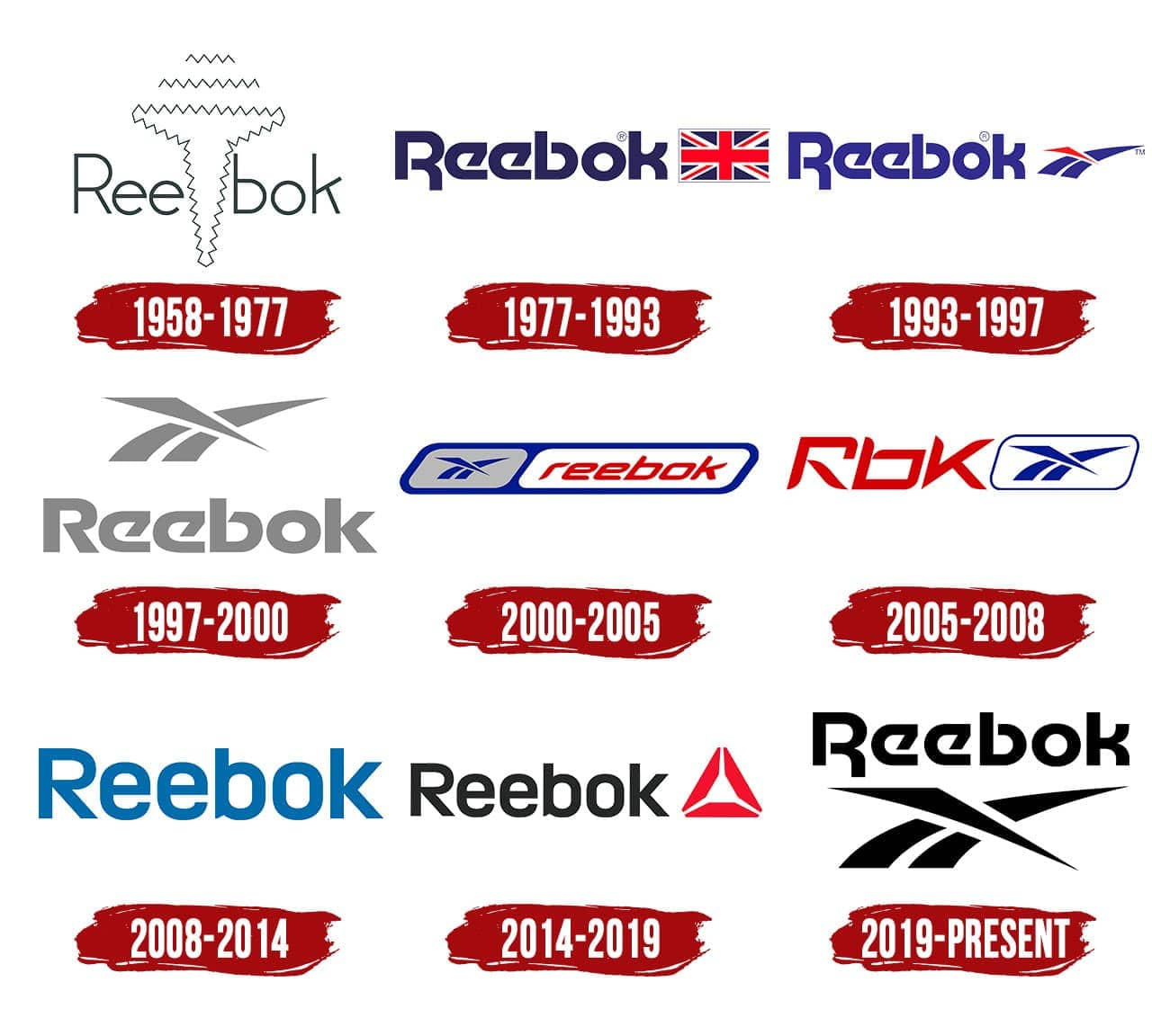 ayer Acelerar Empuje  Reebok Logo | The most famous brands and company logos in the world