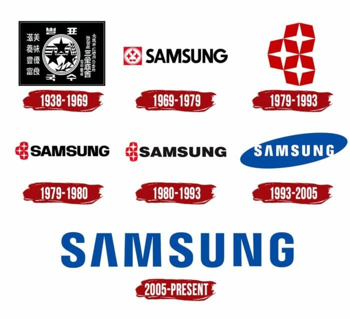 Samsung Logo History