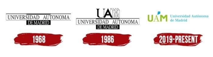 Universidad Autonoma de Madrid (UAM) Logo History