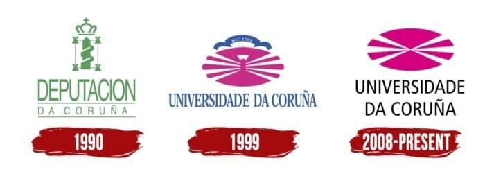 Universidade da Coruna Logo History