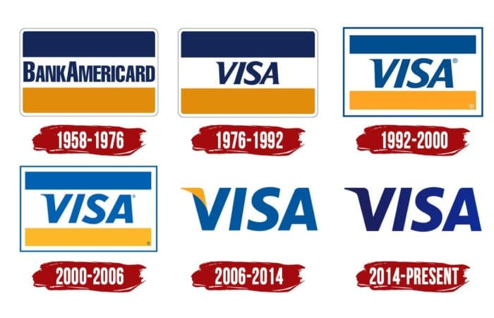 Visa Logo History