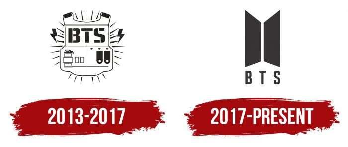 BTS Logo History