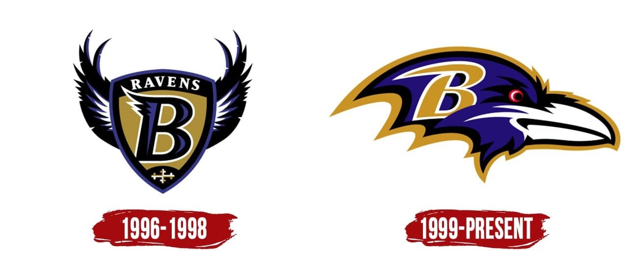 Baltimore Ravens Logo The Most Famous Brands And Company Logos In The World