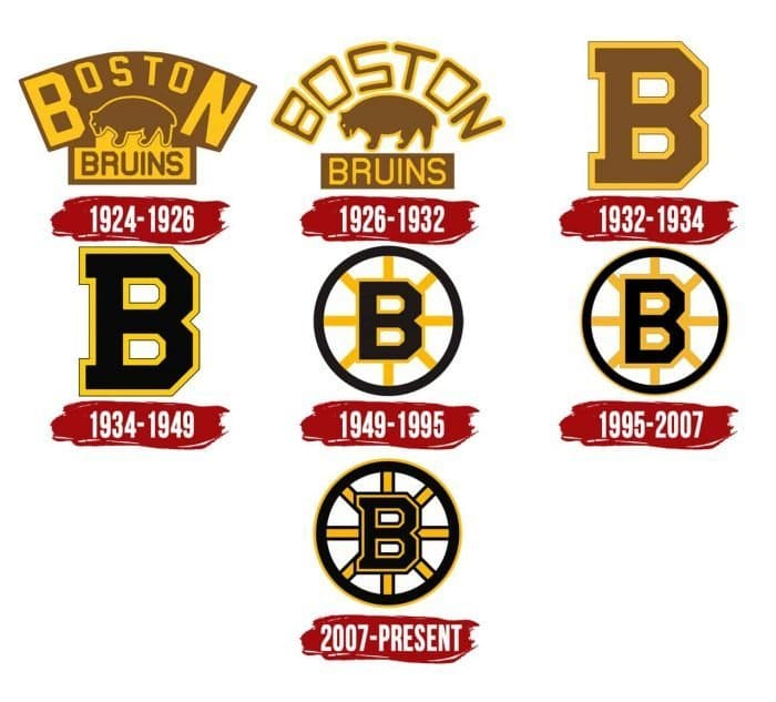 Boston Bruins Logo History