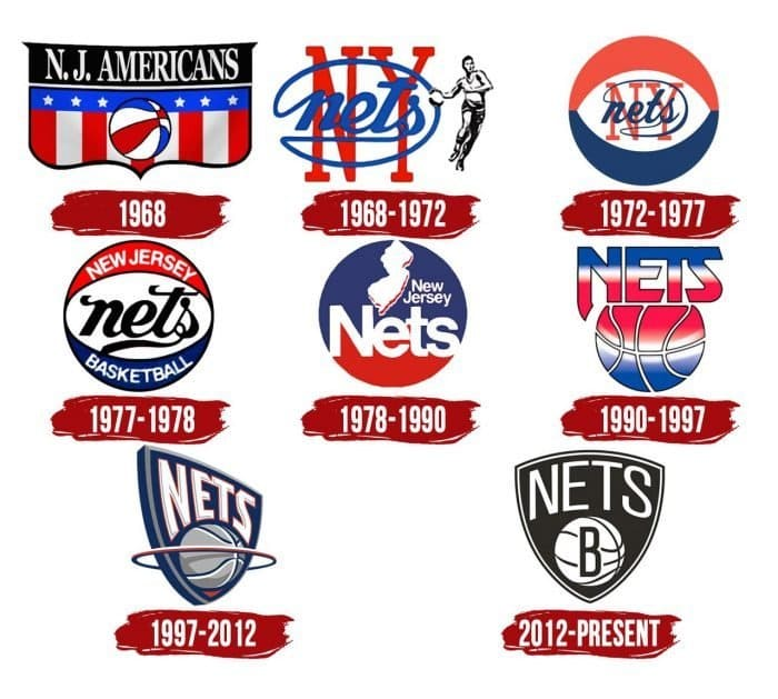 Brooklyn Nets Logo History