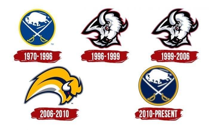 Buffalo Sabres Logo History