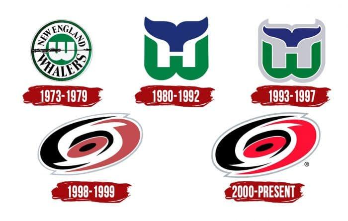 Carolina Hurricanes Logo History