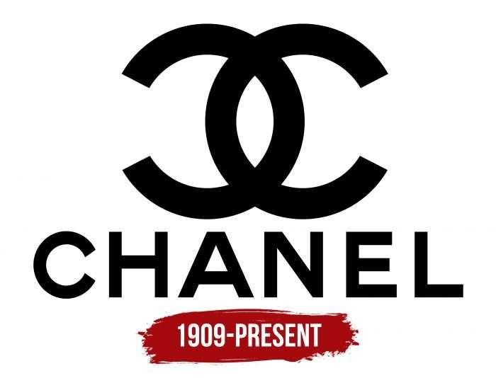 Chanel Logo History