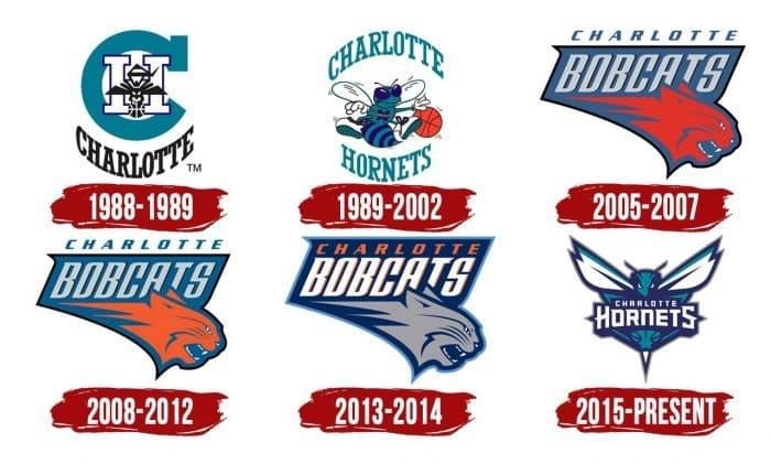Charlotte Hornets Logo History