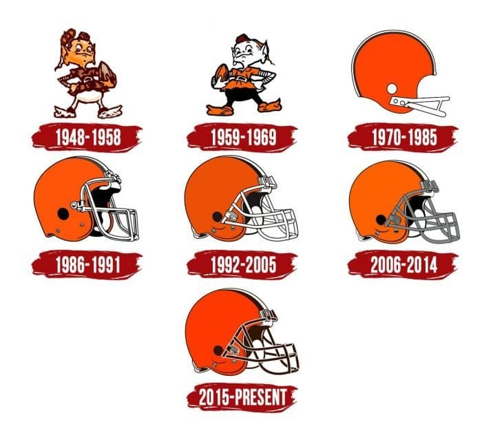 Cleveland Browns Logo History