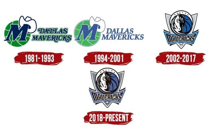 Dallas Mavericks Logo History