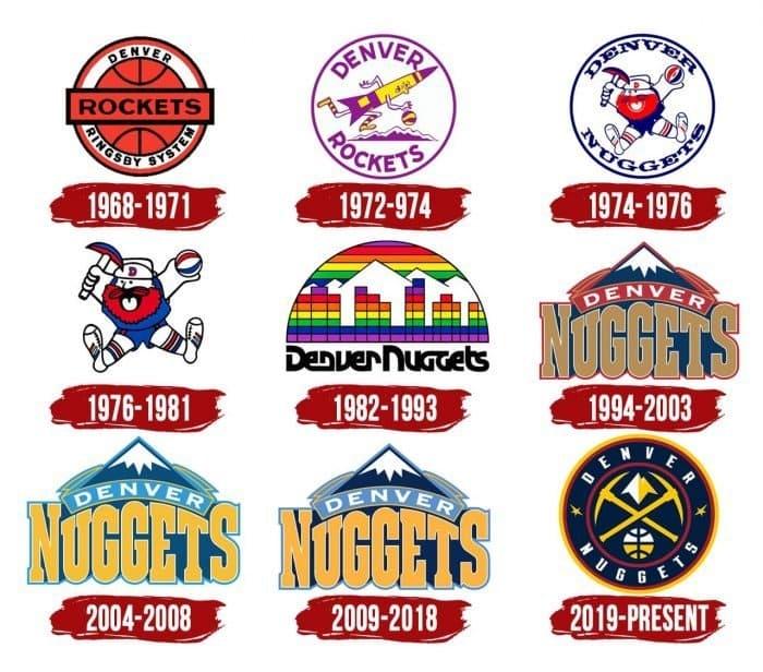 Denver Nuggets Logo History
