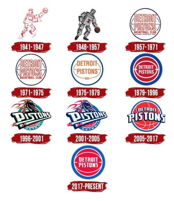 Detroit Pistons Logo History