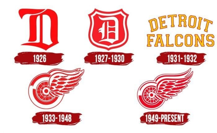 Detroit Red Wings Logo History