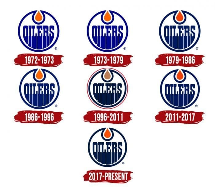 Edmonton Oilers Logo History