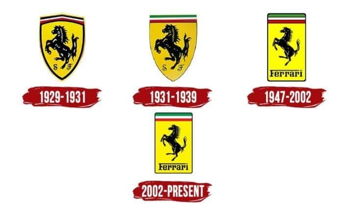 Ferrari Logo History
