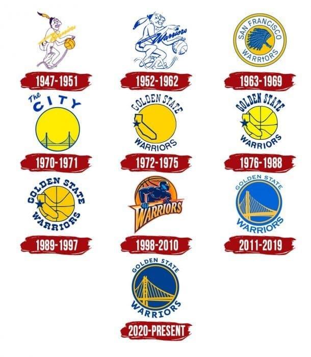 Golden State Warriors Logo History