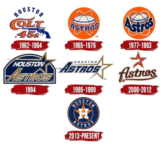 Houston Astros Logo History