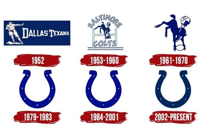 Indianapolis Colts Logo History