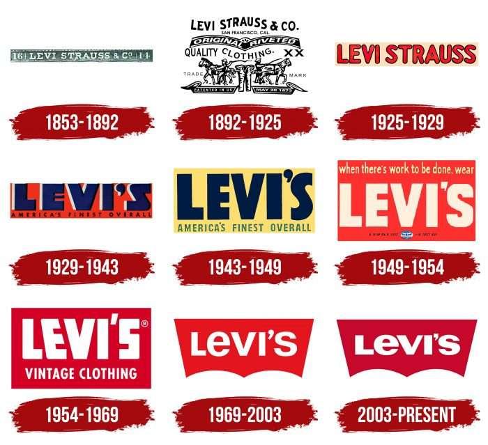 Levis Logo History
