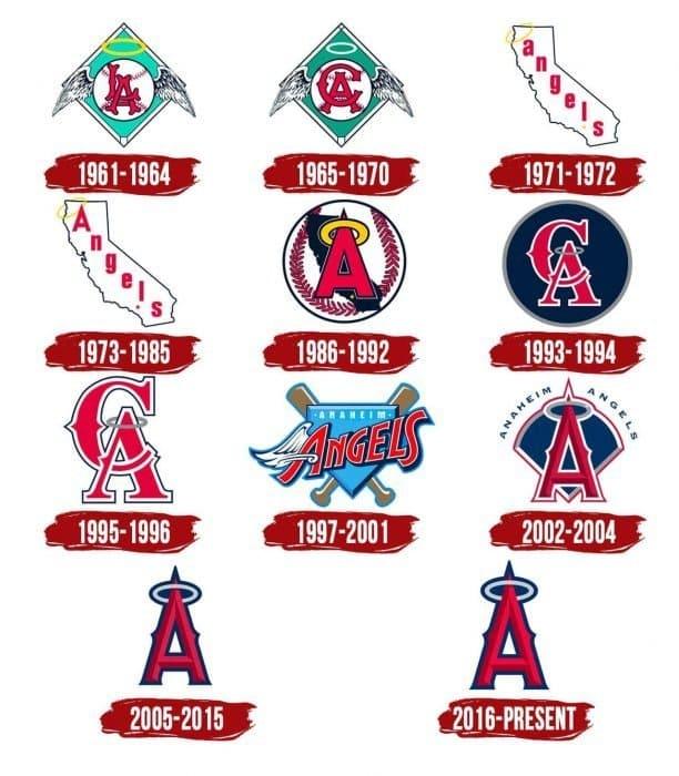 Los Angeles Angels Logo History