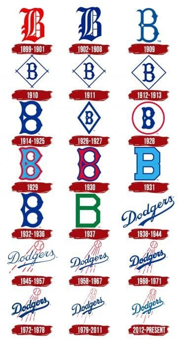 Los Angeles Dodgers Logo History
