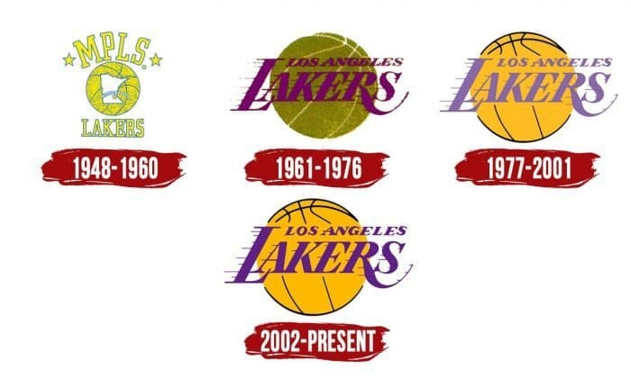 Los Angeles Lakers Logo History