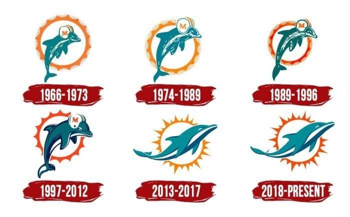 Miami Dolphins Logo History