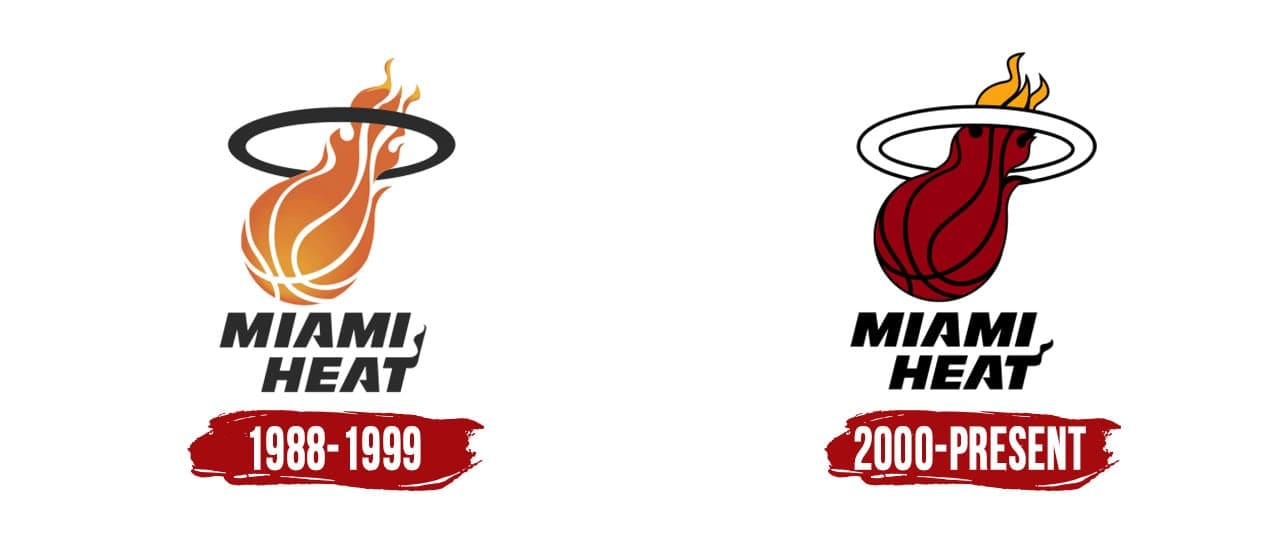 Miami Heat Logo The Most Famous Brands And Company Logos In The World