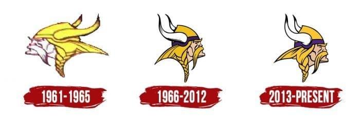 Minnesota Vikings Logo History